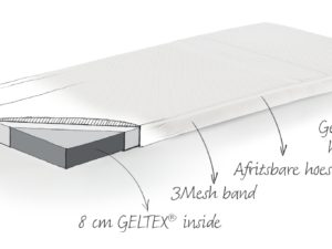 GELTEX®inside toppers